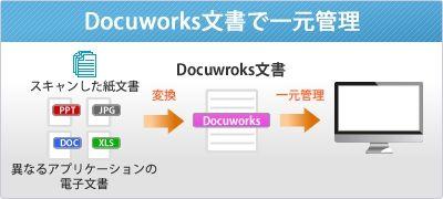 文書管理システム「Docuworks」連携
